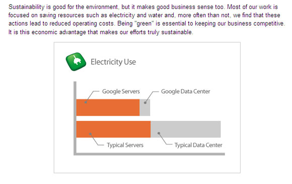 google-electricity