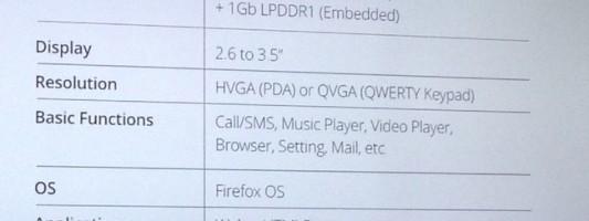 Smartphone με 25$ προαναγγέλλει η Mozilla