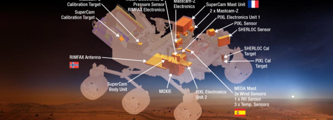 Οξυγόνο στον Αρη θα παράγει το νέο όχημα που θα στείλει η NASA το 2020
