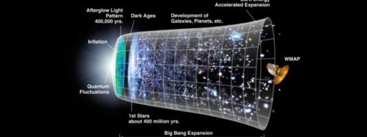 Τελικά πώς δημιουργήθηκε το σύμπαν; Νέα θεωρία απορρίπτει το Big Bang