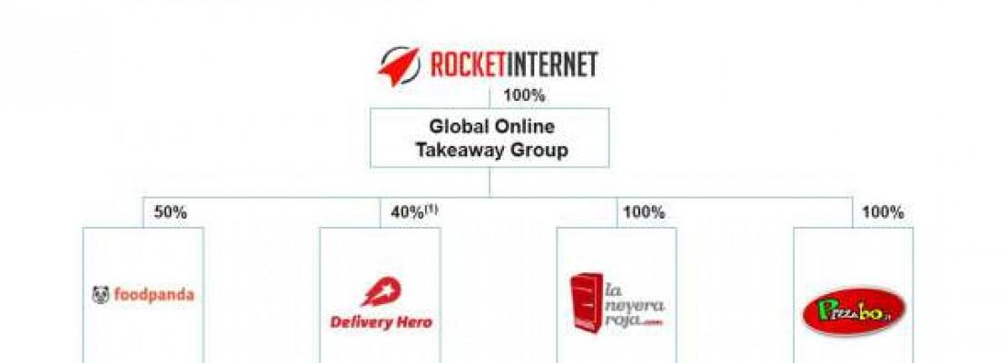 Η Delivery Hero εξαγόρασε την e-food.gr και την Yemeksepeti