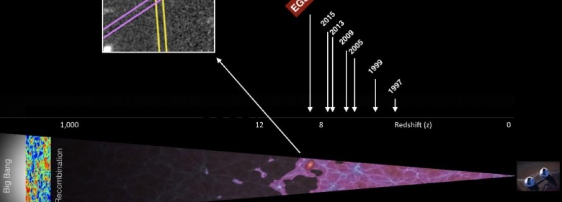 Ανακαλύφθηκε ο πιο μακρινός γαλαξίας στο σύμπαν