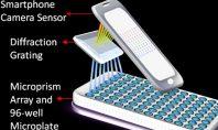 Εργαστήριο – iPhone για την ανίχνευση του καρκίνου
