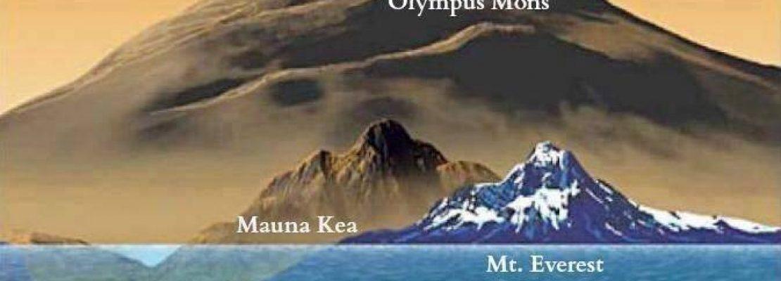 Ο Όλυμπος του 'Αρη! Το μεγαλύτερο βουνό στο ηλιακό σύστημα προκαλεί δέος με τις διαστάσεις του