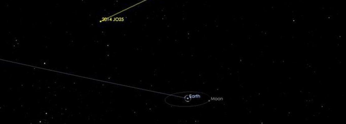 Αστεροειδής θα περάσει κοντά από τη Γη στις 19 Απριλίου