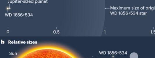 Βρέθηκε ο πρώτος γιγάντιος εξωπλανήτης γύρω από ένα άστρο λευκό νάνο