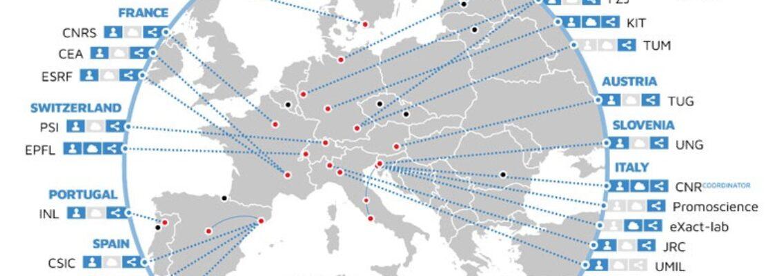 Το ΙΤΕ στην ανανεωμένη Ευρωπαϊκή Ερευνητική Υποδομή Νανοτεχνολογίας
